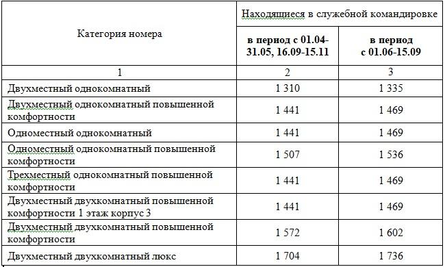 Социальная карта пенсионера московская область